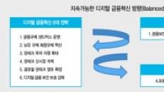 """최종구 """"AI신용평가 이의제기 가능케"""""""