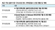 국민연금 출자 '구조조정 전문펀드' 내주 위탁사 선정