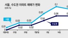 장위·봉천·길음…'10억 클럽' 속속 가입