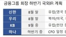 금융지주 회장들 '한국경제 홍보맨' 자처