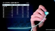 금리 하락…셈법 복잡해진 '제2안전대출'