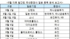 """암울한 日 주식…""""자동차·철강·화장품 실적 박살"""""""