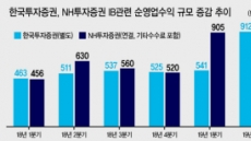 정일문, '이익 1조' 공약달성 눈앞…한국證 '초유의 기록' 도전