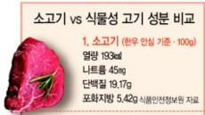 """[진짜의 반격] """"진짜고기보다 낫다고?""""…'가짜 고기' 건강 논란 불붙었다"""