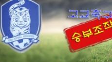 회장 성추행 이어 고교축구 '승부조작' 까지…축구協 '곤혹'