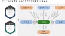 LH, 창원산단에 근로자맞춤형 민간임대주택 공급