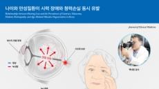 """[김태열 기자의 생생건강]  """"고령·만성질환이 안과질환과 청력손실 동시 유발가능성 높인다"""""""