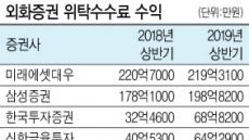 해외주식 '직구' 열풍…증권사 수수료 수익도 '쑥'