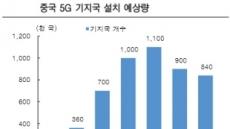 """""""韓 이어 中 잡은 KMW·RFHIC 5G 수혜"""""""