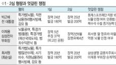 박근혜·최순실·이재용 29일 선고...대법원 판단 '경우의 수'는