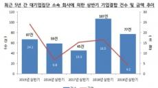 """상반기 대기업 M&A 급감…""""순환출자 해소 마무리"""""""