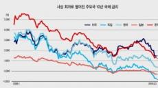 [홍길용의 화식열전]R·D의 공포…마이너스 경제의 엄습