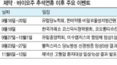 '잔인한 여름' 보낸 헬스케어株…9월도 '살얼음판'