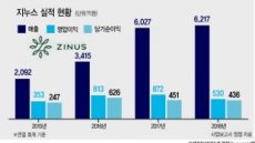 '14년만의 기사회생' 지누스…연내 1조 '大漁' 상장 시동