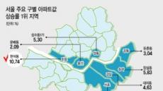 올 최고 '핫 플레이스' 마포구…'웰스트림 효과' 현석동 10% ↑