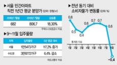 분양가상한제·D·입주물량…추석 이후 부동산시장 '3대 변수'