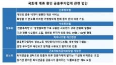 '조국 정국'에 法통과 요원…속타는 업계·정부