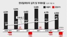 """""""현중지주 저점매수 기회 현대일렉트릭은 아직…"""""""