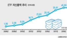종목 수 늘어난 '코스닥 레버리지 ETF'…수익률 '꼴찌' 전락