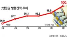 5만원권 100조 금고서 '쿨쿨'…금리 떨어지자 더 꽁꽁 숨어