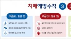 [김태열 기자의 생생건강] 지난해 60대 이상 치매 노인 환자 45만명,  초기 증상과 예방법은?