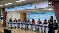 한국장애인재활협회, '통계로 보는 장애이슈' 제48회 RI Korea 재활대회 열려