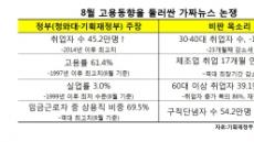 [어지러운 대한민국]'경제 실패론' 차단에만 몰두하는 정부…'고용 개선' 전방위 홍보