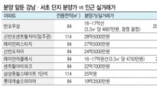 """""""당첨 즉시 10억 차익""""…강남발 '로또분양' 청약전쟁 예고"""