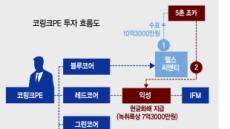 자본시장법 넘나든 '조국펀드'…정경심 자문료가 자충수?