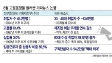 """[어지러운 대한민국] """"고용 개선"""" 홍보…'경제 실패론' 차단에만 몰두하는 정부"""