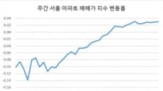 8주간 서울 모든 구 아파트값 하락없었다. 내집마련 어떻게…