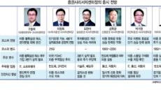"""""""코스피 당분간 긍정적 흐름 지속…연내 2200선까지 가능"""""""
