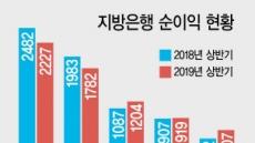 예상보다 많은 대출자산 주금공行…지방은행들 어쩌나 '발동동'