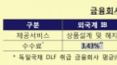 [금감원 DLF 중간조사②] 수수료에 눈 멀어...수익률 조작도