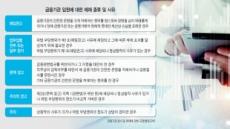 금융당국, DLF 사태 '윗선 책임론'