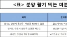 수도권 미분양 청정지역…새 아파트 분양 관심