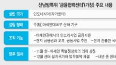 """'韓-亞 금융지원센터' 자카르타에 신남방특위 """"인프라사업 지원도"""""""