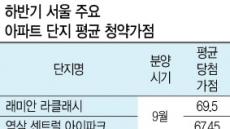 """강남로또 """"70점은 돼야 당첨 안정권"""""""