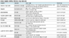 """손병두""""선진국에 없는 핀테크 규제…우리도 풉니다"""""""
