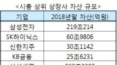 """""""三電 해외법인 감사인 변경 논란""""…'수읽기' 들어간 안진"""