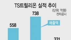 '13억 소송' TS트릴리온 이전상장 발목