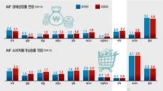 [기준금리 사상최저]디플레 우려 선진국 중 최고조…0%대 금리'카운트다운'