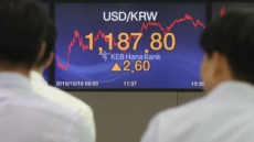 코스피 나흘째 상승…기관·외인 '랠리 기대감'에 2080선 마감