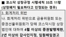 [단독] 거래소, 코스닥 상폐기준 완화…'툭 하면 거래정지' 최소화