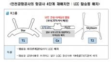 [국감]인천공항, 탑승동 LCC 전용 터미널로 재편