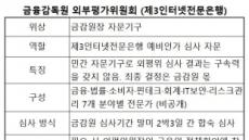 토스 유력?…인뱅 '변수' 외평위 구성 제로베이스서 검토