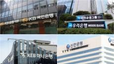 은행 WM 이중삼중 '스크리닝' 친다…공격적 영업 줄어들 듯