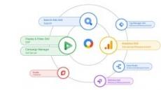 광고회사 상암커뮤니케이션즈, 구글(Google) 마케팅 플랫폼 통합,최적화로 국내시장 본격공략 나서