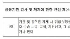 """하나·우리銀 DLF 사태 '사후약방문'에…금감원 """"늦었다"""""""