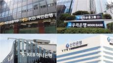 금융당국, 사모펀드 전수조사…은행권 '개점휴업' 우려